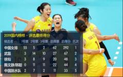 金锣点赞:中国女排荣膺2019年度体坛榜样