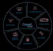 全方位服务中国市场 Cooperl科普利信将加大对华种猪资源供应